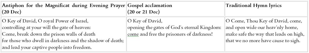 O Clavis David words
